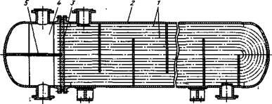 Теплообменники с U-образными трубами (тип У)