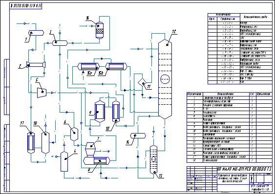 схема производства азотной