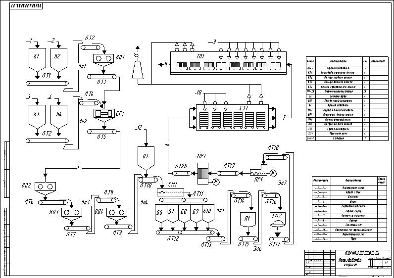 автоматизированный кирпичный завод модульной сборки - Нужные схемы и описания для всех.