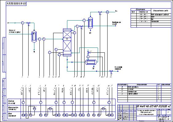 Электрическая схема телевизора.