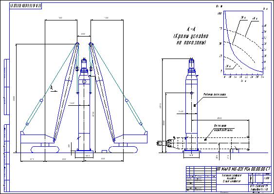 Колонна синтеза аммиака.  Схема монтажа.  Лист 1 из 1.